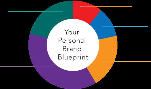 Bluebrint-Graph
